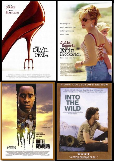 Movie posters for Devil Wears Prada, Erin Brockovich, Hotel Rwanda, and Into the Wild at Movies Grow English